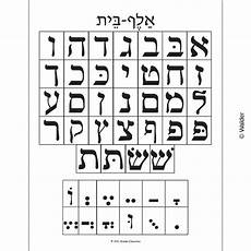 Alef Beis Chart Alef Beis And Nikudos Chart Walder Education