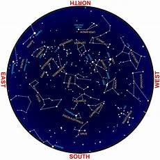 Sky Chart Looking Up At The Night Sky Asi Poec