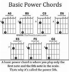 List Of Power Chords Guitar Power 5th Chords Far Out Is This Required