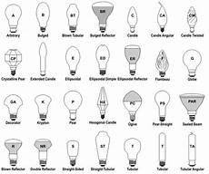 Type C Light Bulb Light Bulb Shapes Sizes And Base Types Explained Ledwatcher
