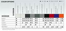 2014 Lexus Rx 350 Color Chart 2015 Lexus Rc 350 Amp Rc 350 F Sport Pre Order Brochure