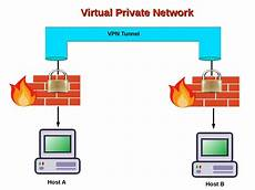 Computers Vpn Computer Security And Pgp How Do Nat And Vpn Work