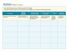 Timeline Action Plan Template 45 Free Action Plan Templates Corrective Emergency