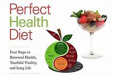 Perfect Health Diet Food Chart I Tried The Perfect Health Diet And Didn T Hate It