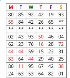 Matka Satta Number Chart Desawar Tips To Become A Lucky Person In Satta Matka Seekyt
