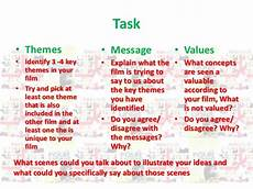 Themes Message Themes Messages And Values