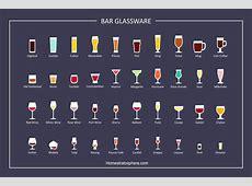 12 Types of Glassware (Bar, Wine, Beer etc.)