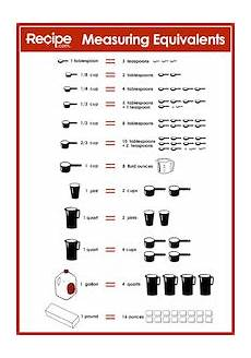 Tablespoon Measurement Chart Measurement Chart For Cooking Culinary Measurement