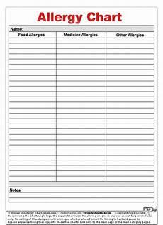 Allergy Chart For Child Care Allergy Chart Allergy Awareness Pinterest Allergies