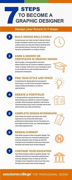 Become A Designer How To Become A Graphic Designer Notes On Design