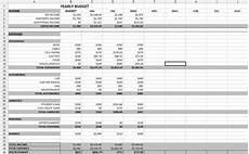 Budget Speadsheet Yearly Budget Spreadsheet Coordinated Kate