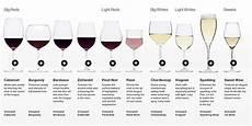 Types Of Wine Glasses The Juice Club W