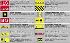 Mandatory Airport Instruction Signs Are Designated By Airport Markings Amp Signs