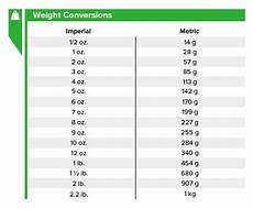 Weights And Measurements Chart Cooking Conversion Chart Recipe Measurement Conversion Chart