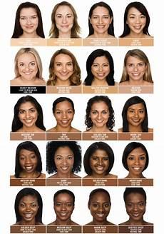 Foundation For Light Skin With Yellow Undertones Picture Skin Undertones