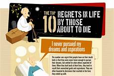 What Is Your Biggest Regret 10 Biggest Regrets In Life From People About To Die