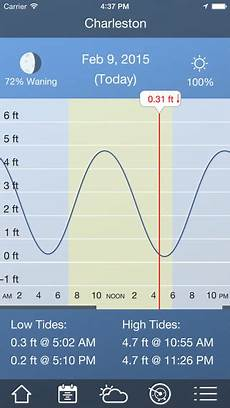 Tide Chart Application Tide Charts Near Me App Review Apppicker