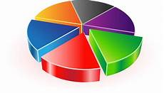 Make 3d Pie Chart Charts And Pies Vectors