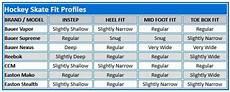 Youth Hockey Skates Size Chart Ice Hockey Gear Guide에 있는 Yootai님의 핀