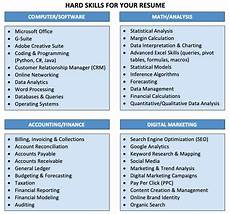 Examples Of Resume Skills Most Important Skills For A Resume Hard Amp Soft Skills