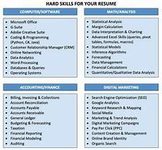 Sample Of Skills Most Important Skills For A Resume Hard Amp Soft Skills