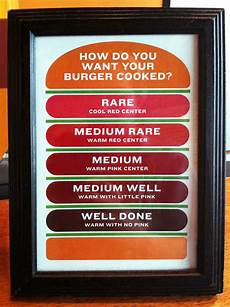Burger Cooking Time Chart Who S Got The Best Burger In La Orange Lakewood 2014