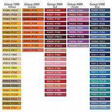 Pantone To Ncs Conversion Chart Pantone Ral Sanotint Light Tabella Colori