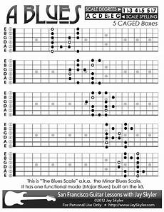 Acoustic Guitar Scale Chart Blues Minor Blues Scale Guitar Patterns Chart Key Of A