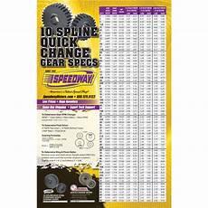 Winters Gear Chart 10 Spline Quick Change Gear Chart Ebay
