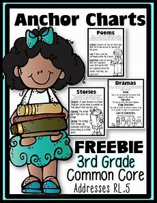 Common Core Anchor Charts Freebie Third Grade Common Core Anchor Charts Posters Rl