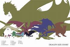 Dragon Height Chart Dragon Size Chart Whims From Valadae