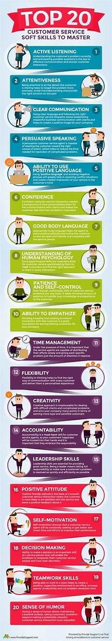 Customer Service Skills Top 20 Customer Service Soft Skills To Master Infographic