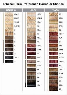 Loreal Hair Color Color Chart L Oreal Paris Superior Preference Fade Defying Color