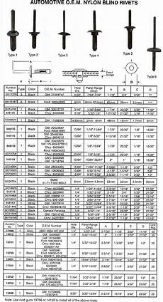 Blind Rivet Size Chart Blind Rivet Chart D Amp S Sales