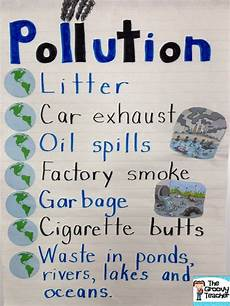 How To Make Chart On Pollution Pollution Anchor Chart Pollution Lesson Pollution