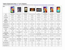 Tablet Features Comparison Chart 2014 Best Tablet Comparison Chart 7 To 8 Inch Displays