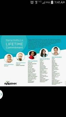 Isagenix Product Age Chart Isagenix Age Chart How To Stay Healthy Isagenix