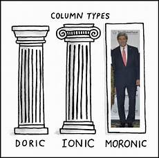 Column Types Funny Archives Common Sense Evaluation