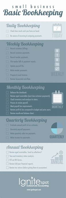 Daily Bookkeeping Checklist Virtual Bookkeeping Checklist The Basics For Small Businesses