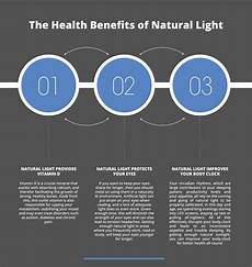 Benefits Of Natural Light In The Classroom The Health Benefits Of Natural Light Sundowner Skylights