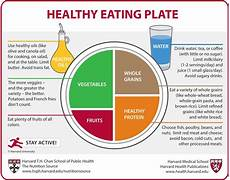 Healthy Chart Healthy Eating Plate The Nutrition Source Harvard T H