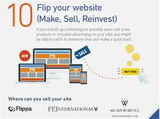 Can You Make A Free Website 33 Proven Ways To Monetize A Website Or A Blog