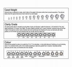 Diamond Grading Chart Sample Diamond Grading Chart Template 6 Free Documents