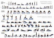 Yoga Sequence Chart Yoga Definition And Types Of Yoga In Simpler Words