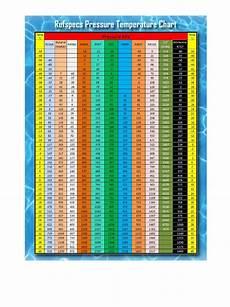 R22 Refrigerant Chart 1234yf Refrigerant Pressure Temperature Chart 30