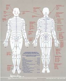 Electrode Placement For Electrical Stimulation Chart 23 Best Tens Unit Placement Charts Images On Pinterest