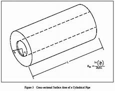 Conduction Cylindrical Coordinates Heat Transfer