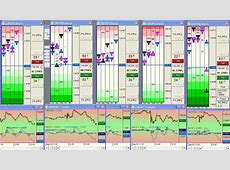 Forex Scalping Software   FxPM Live Trading Session   YouTube
