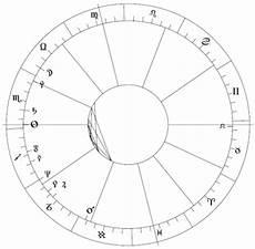 Johansson Birth Chart Jonathan Cainer S Forecasts Ryan Reynolds And