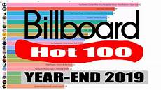 Billboard Year End Charts 1999 Billboard 100 Top 100 Best Songs Of 2019 Year End